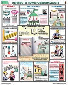 Каталог плакатов Аккумуляторные помещения