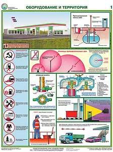 Каталог плакатов Безопасность работ на АЗС