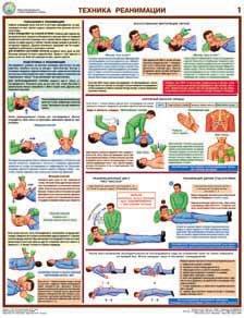 Каталог плакатов Первая реанимационная и первая медицинская помощь