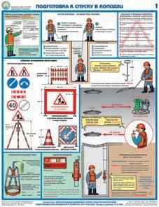 Каталог плакатов Безопасность работ на объектах водоснабжения и канализации