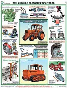 Каталог плакатов Безопасность труда в растениеводстве