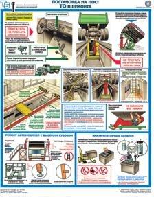 Каталог плакатов Безопасность труда при ремонте автомобилей