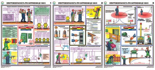 Каталог плакатов Электробезопасность при напряжении до 1000 В