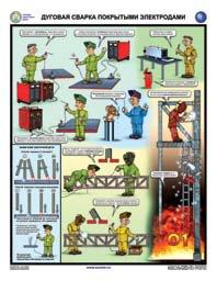 Каталог плакатов Дуговая сварка покрытыми электродами