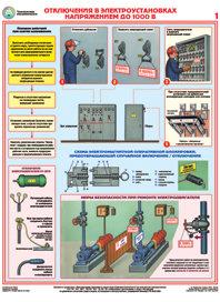 Каталог плакатов Технические меры электробезопаснсости