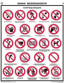 Каталог плакатов Знаки безопасности по ГОСТ 12.4.026-01