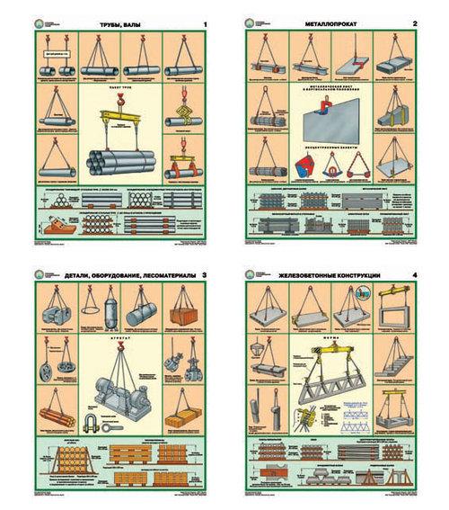 Каталог плакатов Строповка и складирование грузов