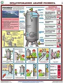 Каталог плакатов Сосуды под давлением. Ресиверы