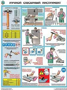 Каталог плакатов Ручной слесарный инструмент
