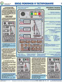 Каталог плакатов Прибор ОНК-140 на автокранах