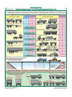Каталог плакатов Перевозка крупногабаритных и тяжеловесных грузов автомобильным транспортом