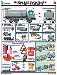 Каталог плакатов Перевозка опасных грузов автотранспортом