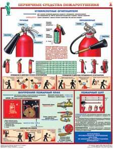 Каталог плакатов Первичные средства пожаротушения