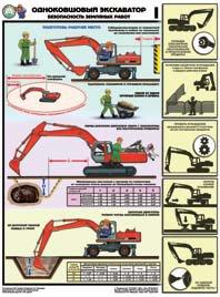Каталог плакатов Одноковшовый экскаватор. Безопасность земляных работ