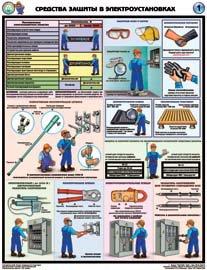 Каталог плакатов Средства защиты в электроустановках