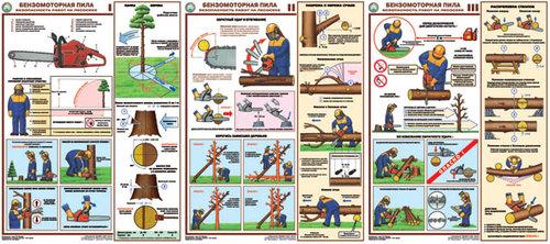 Каталог плакатов Бензомоторная пила. Безопасность работ на лесосеке