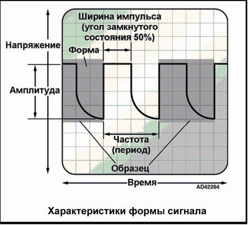 Диагностические коды неисправностей 2006 (двигатель, трансмиссия, иммобилайзер) 2 части