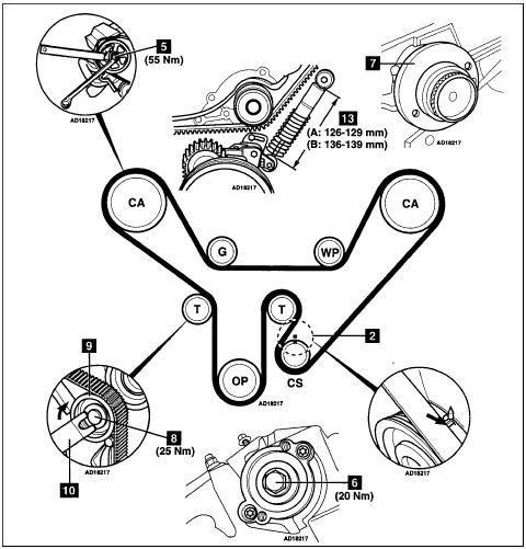 Ремни привода механизма газораспределения 2006 (модели 1989-2006) 2 Тома