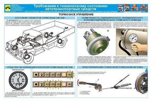 Каталог плакатов Требования к техническому состоянию автотранспортных средств