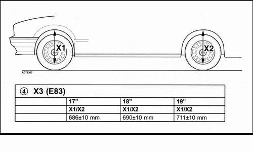Данные установки колес 1999 - 2010 Проверка, установка передних и задних колес