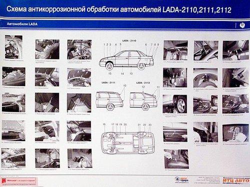 Каталог плакатов Антикорозийная обработка Лада