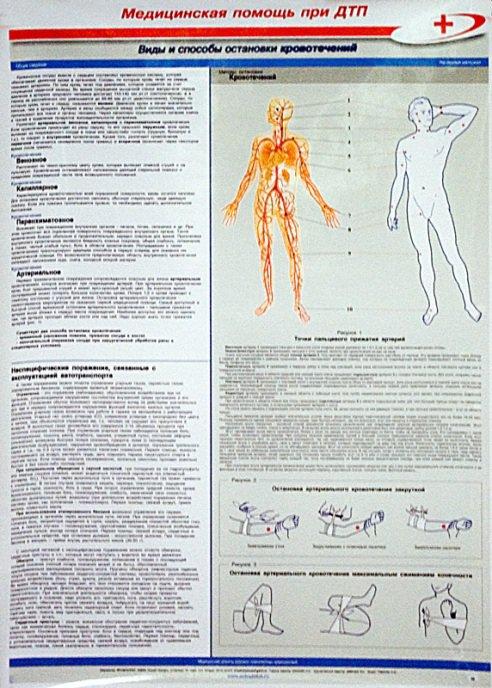 Каталог учебных плакатов Медицинская помощь при ДТП