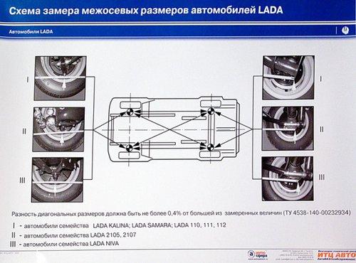 Каталог учебных плакатов устройство автомобилей Lada (учебное пособие№ 4, кузовные размеры)