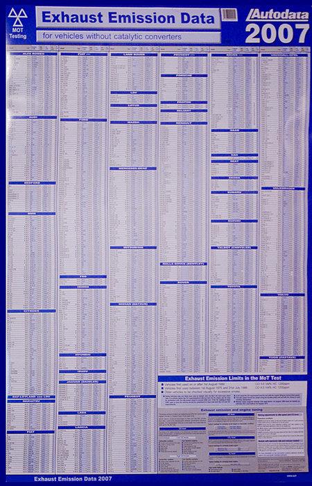 Каталог плакатов Catalyst Emission Data, Exhaust Emission Data, Air conditioning (настенные ламинированные плакаты)