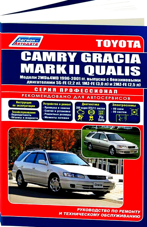 TOYOTA MARK II QUALIS / CAMRY GRACIA 1996-2001 бензин Пособие по ремонту и эксплуатации