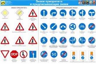 Дорожные знаки. Каталог плакатов