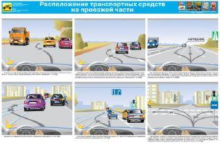 Плакат Расположение транспортных средств на проезжей части