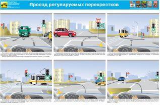 Комплект плакатов Проезд перекрестков