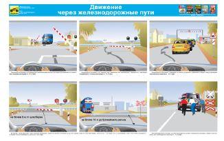 Плакат Движение через железнодорожные пути
