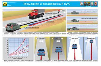 Плакат Тормозной и остановочный пути