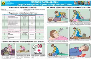 Комплект плакатов Первая помощь при дорожно-транспортном проишествии