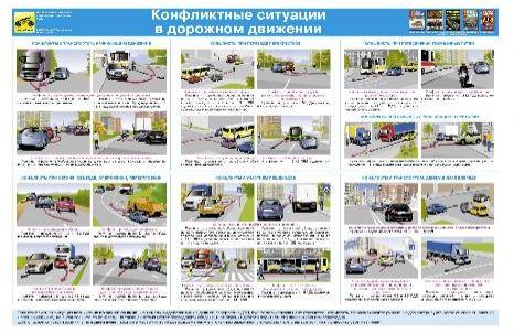 Учебный плакат Конфликтные ситуации в дорожном движении