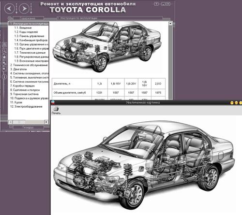 Руководство по ремонту Тойота Королла