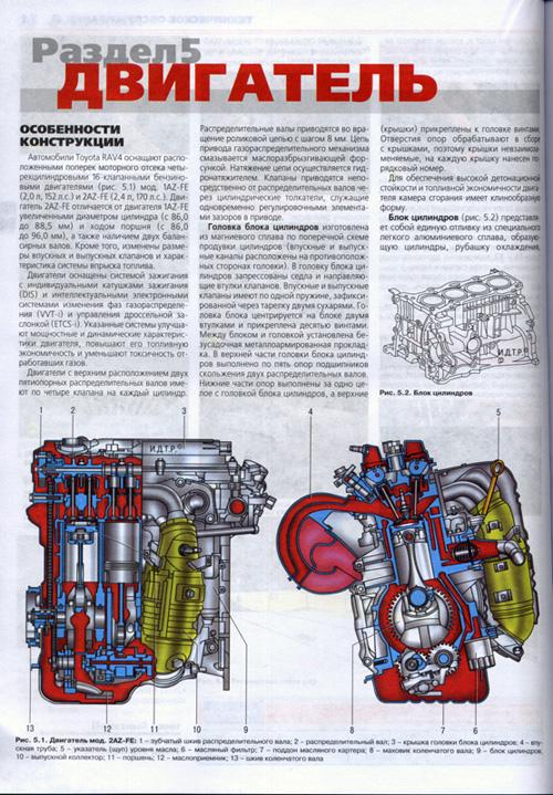 Руководство по обслуживанию Toyota RAV4