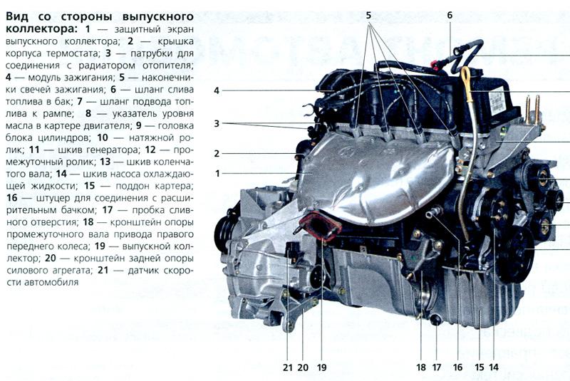 Ford Focus (Форд Фокус) цена, характеристики, купить в ...