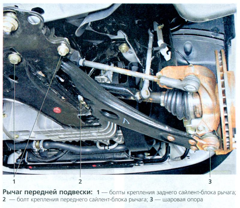 Ремонт печки форд фокус 2 Москва, ремонт вентилятора форд ...