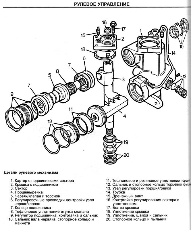 скачать бесплатно руководство по эксплуатации land rover discovery ii - всё об автомобилях и все для авто.