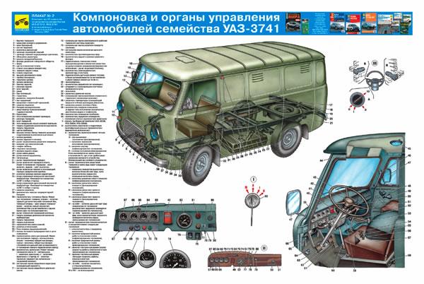 Купить автокаталог учебных плакатов по устройству атомобилей uaz 31512.
