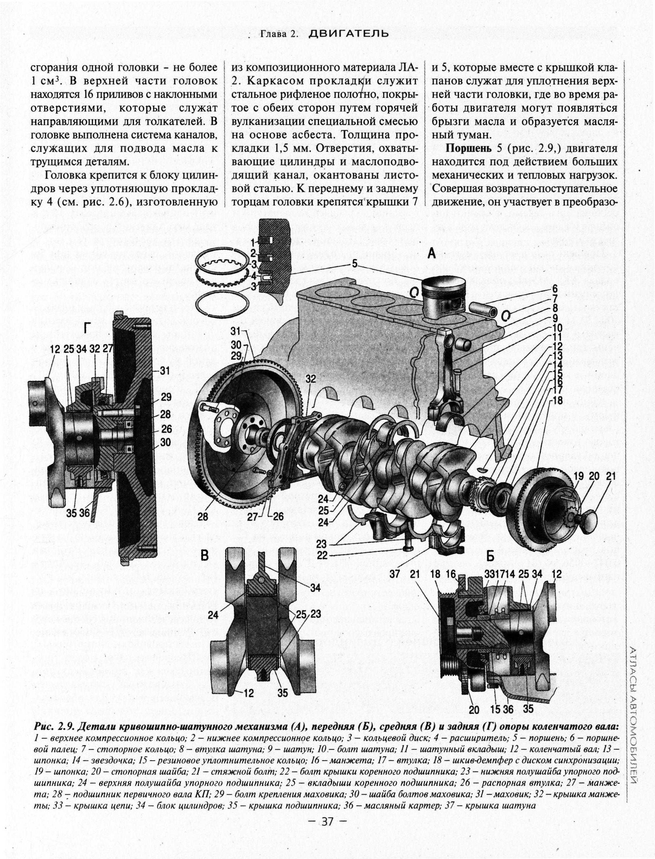 газ 3102 руководство по эксплуатации pdf